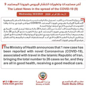 kuwait ministry of health covid19 cases