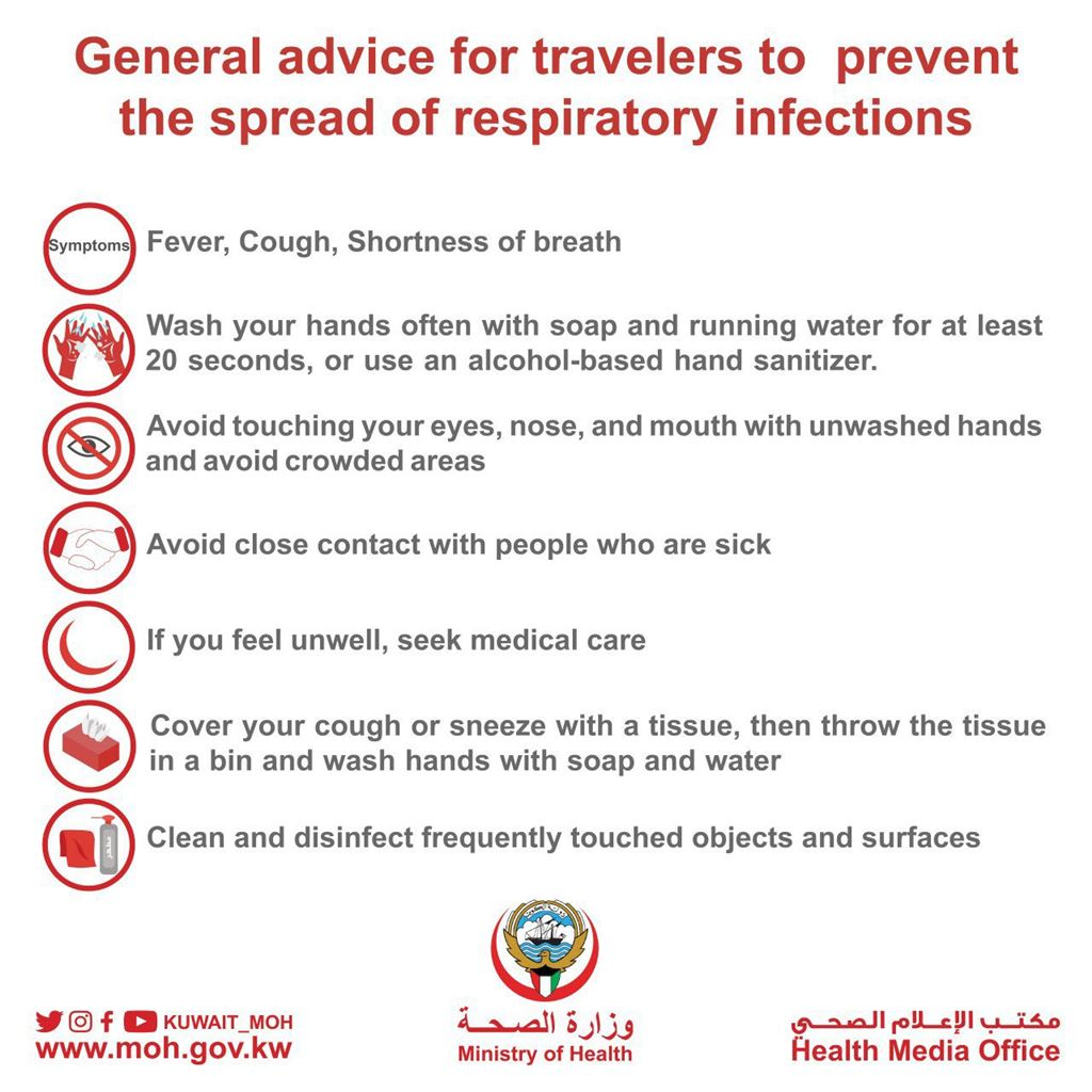 ministry of health kuwait covid19 prevention