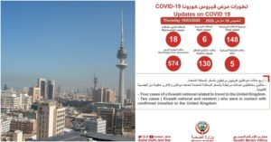 Pinay Domestic Helper Tests Positive for Covid-19 in Kuwait